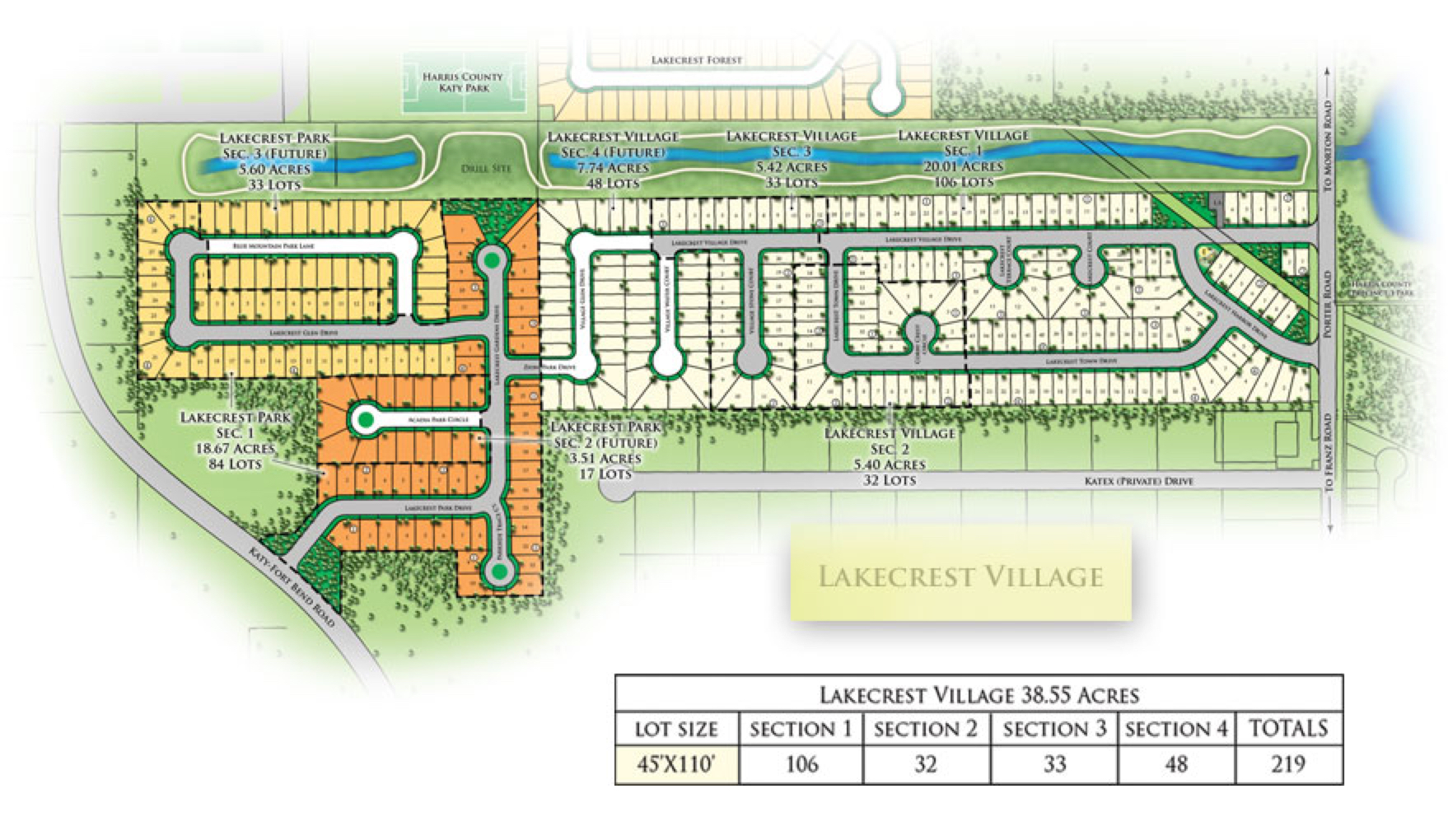 Lakecrest Village Master Plan